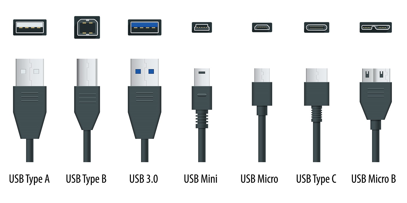 USB Types, USB Types- Everything you need to know., TechRX